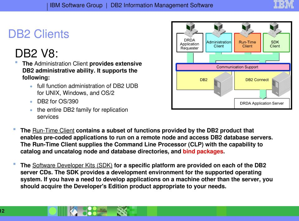 functions provided by the DB2 product that enables pre coded applications to run on a remote node and access DB2 database servers.