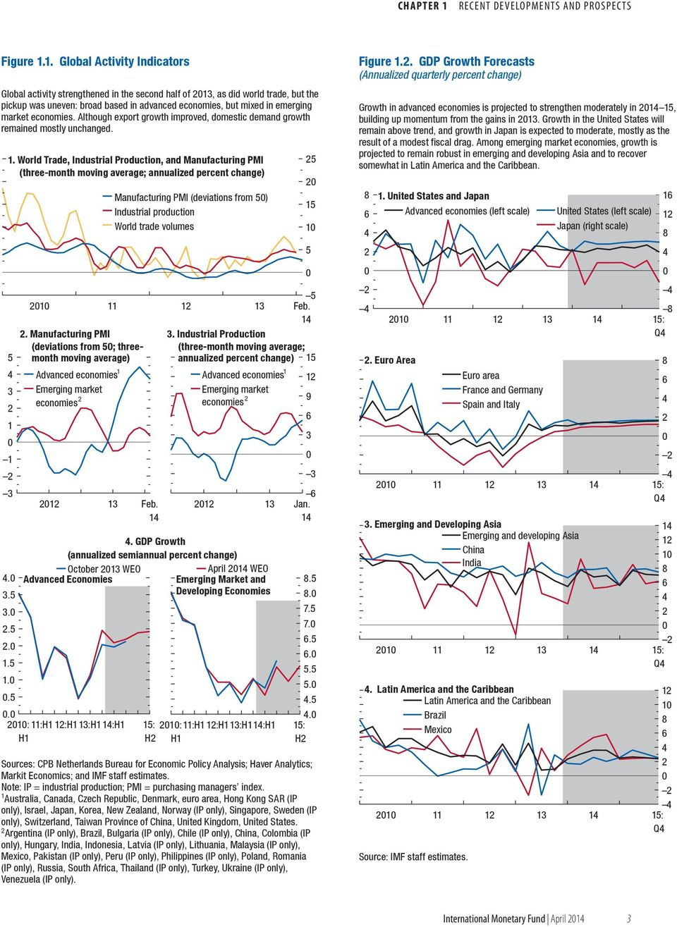 1. Global Activity Indicators Global activity strengthened in the second half of 13, as did world trade, but the pickup was uneven: broad based in advanced economies, but mixed in emerging market