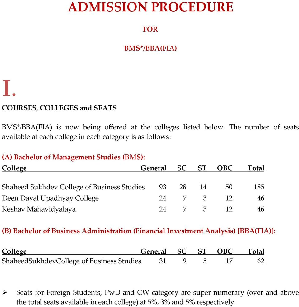 Business Studies 93 28 14 50 185 Deen Dayal Upadhyay College 24 7 3 12 46 Keshav Mahavidyalaya 24 7 3 12 46 (B) Bachelor of Business Administration (Financial Investment Analysis)