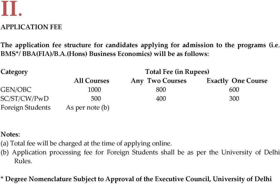 ION FEE The application fee structure for candidates applying for admission to the programs (i.e. BMS*/ BBA(