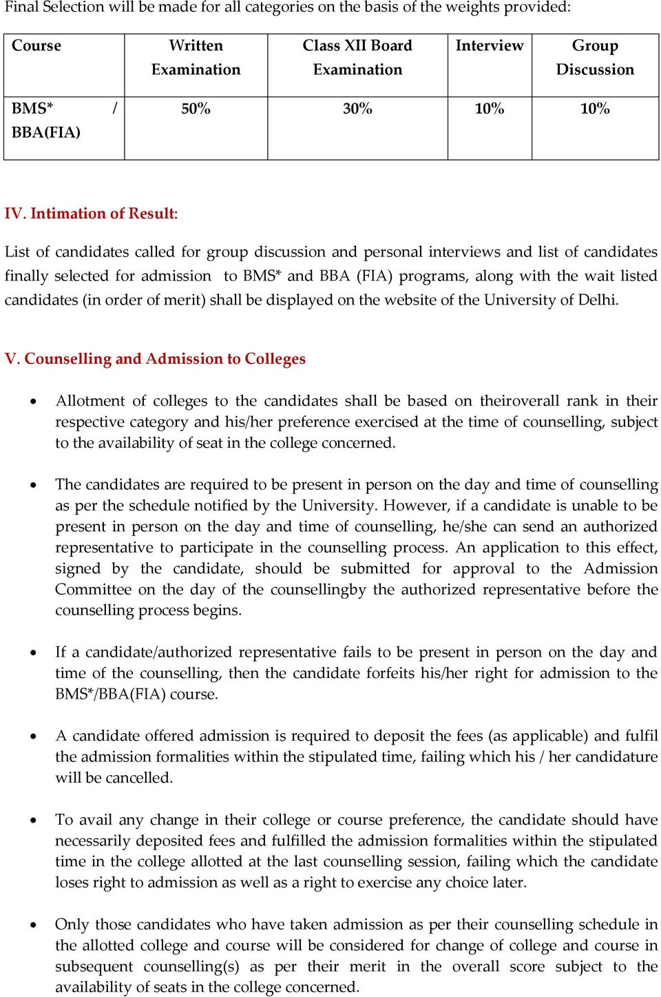 wait listed candidates (in order of merit) shall be displayed on the website of the University of Delhi. V.