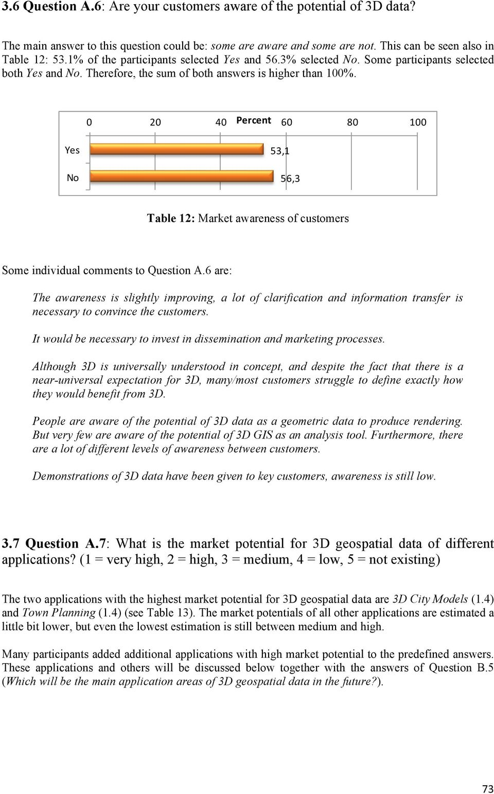0 20 40 Percent 60 80 100 Yes No 53,1 56,3 Table 12: Market awareness of customers Some individual comments to Question A.
