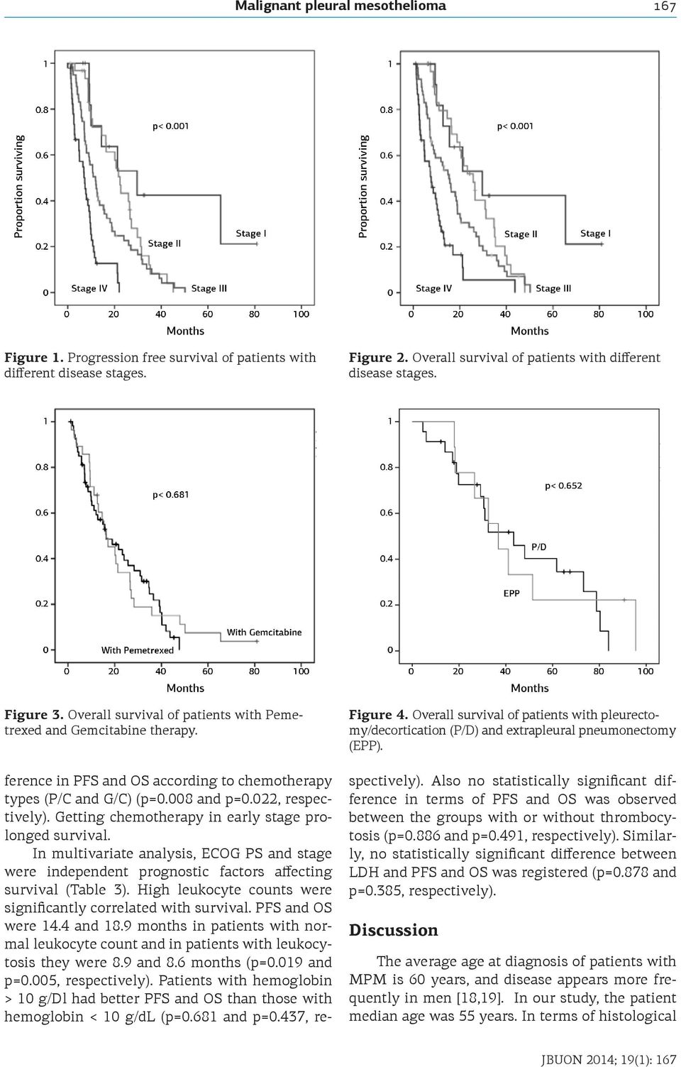 ference in PFS and OS according to chemotherapy types (P/C and G/C) (p=0.008 and p=0.022, respectively). Getting chemotherapy in early stage prolonged survival.