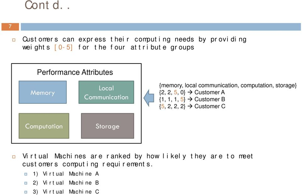 Performance Attributes Memory Local Communication {memory, local communication, computation, storage} {2, 2, 5, 0}