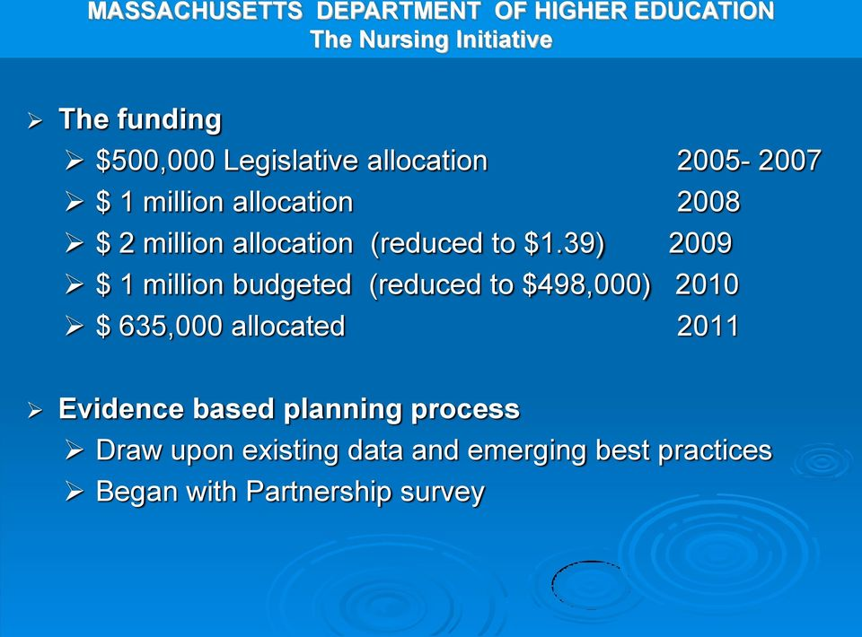 $1.39) 2009 $ 1 million budgeted (reduced to $498,000) 2010 $ 635,000 allocated 2011 Evidence