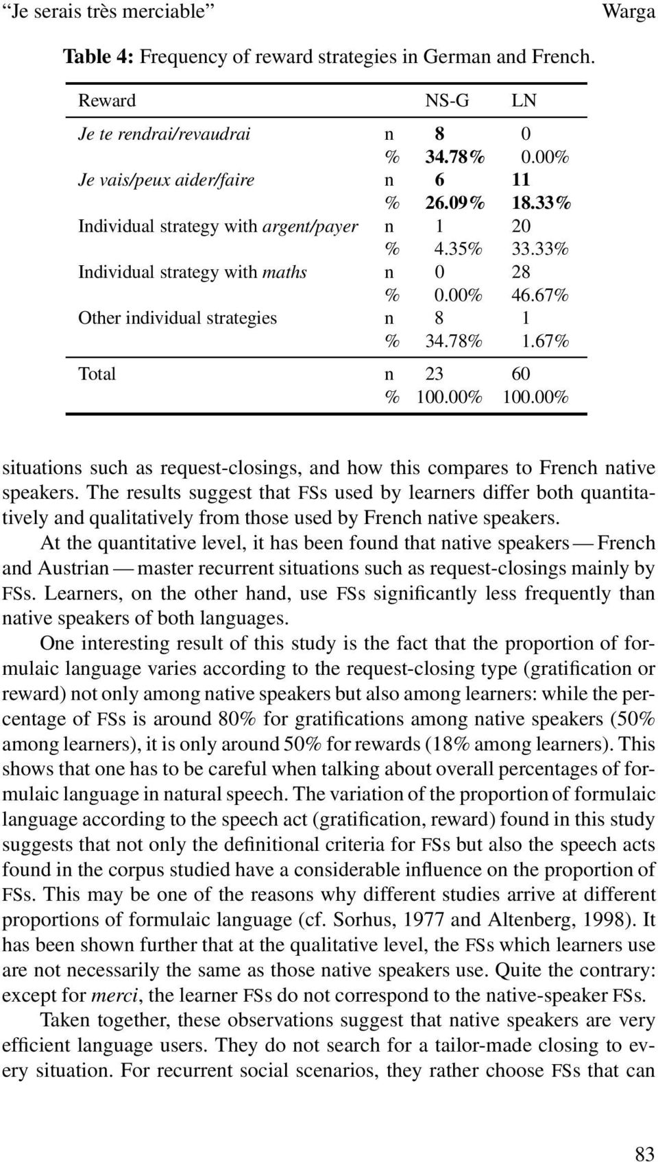 00% situations such as request-closings, and how this compares to French native speakers.