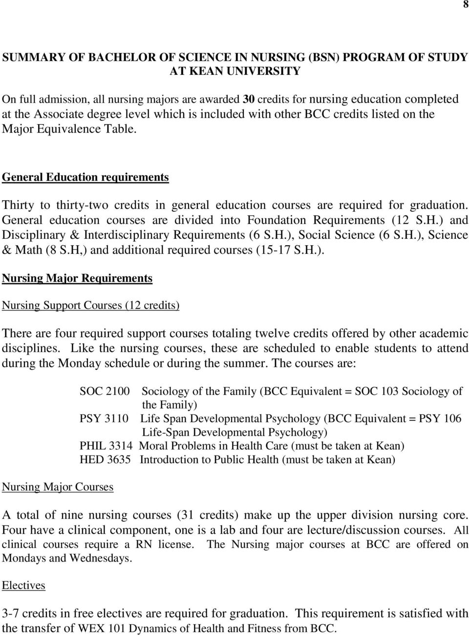 General Education requirements Thirty to thirty-two credits in general education courses are required for graduation. General education courses are divided into Foundation Requirements (12 S.H.
