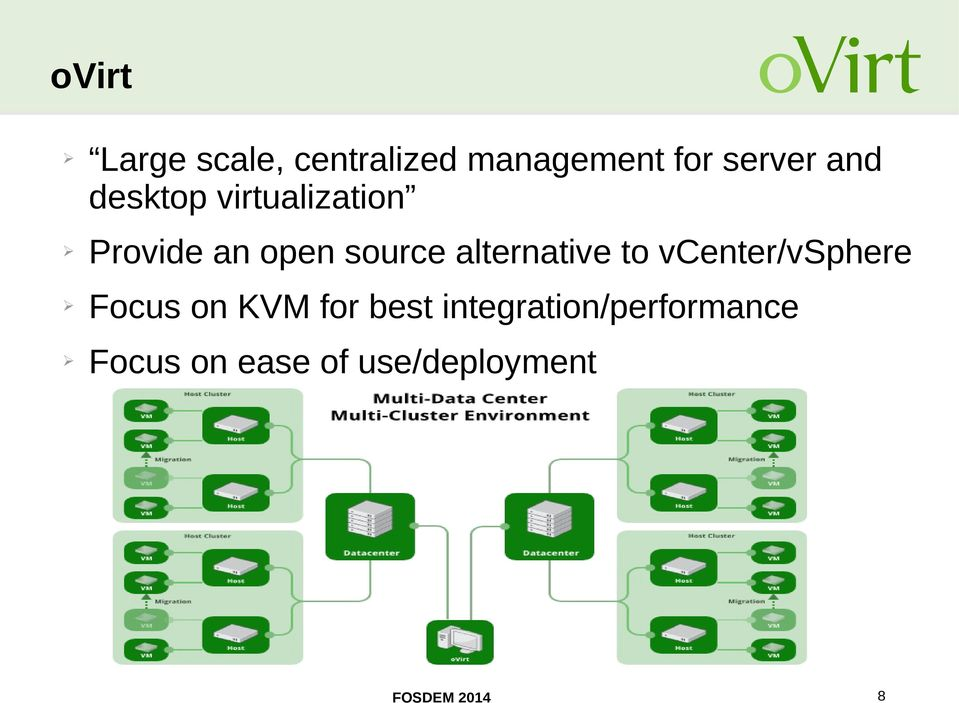 alternative to vcenter/vsphere Focus on KVM for best