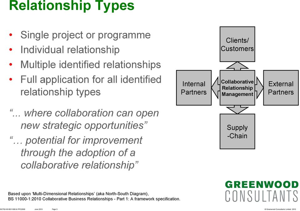 .. where collaboration can open new strategic opportunities potential for improvement through the adoption of a collaborative relationship Supply