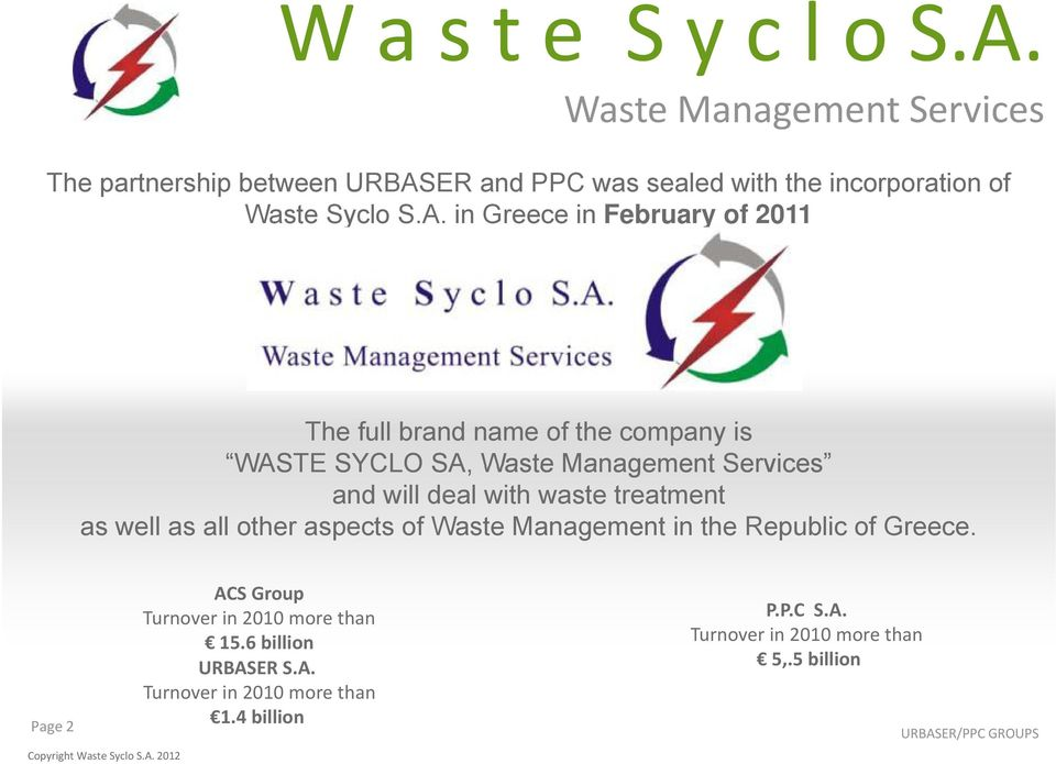 in Greece in February of 2011 The full brand name of the company is WASTE SYCLO SA, and will deal with waste