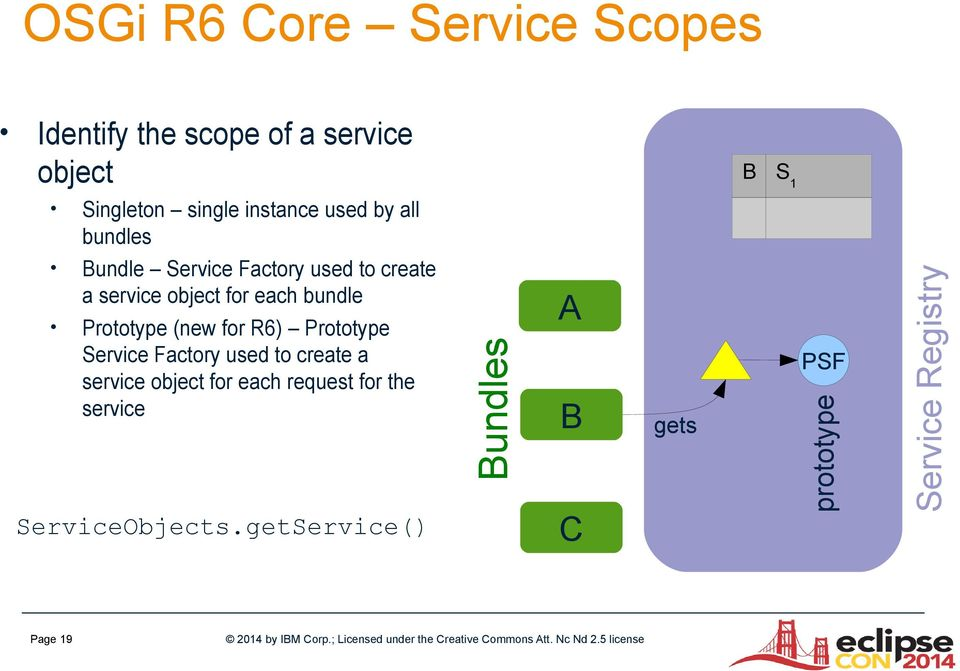 bundle Prototype (new for R6) Prototype Service Factory used to create a service object for each