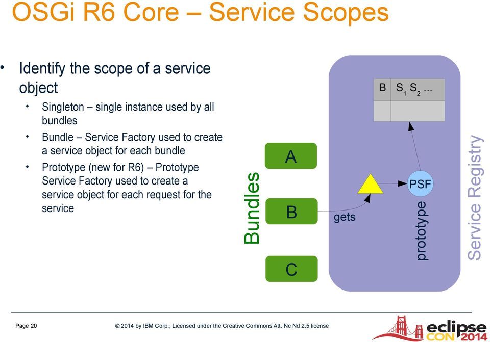 service object for each bundle Prototype (new for R6) Prototype Service Factory used to