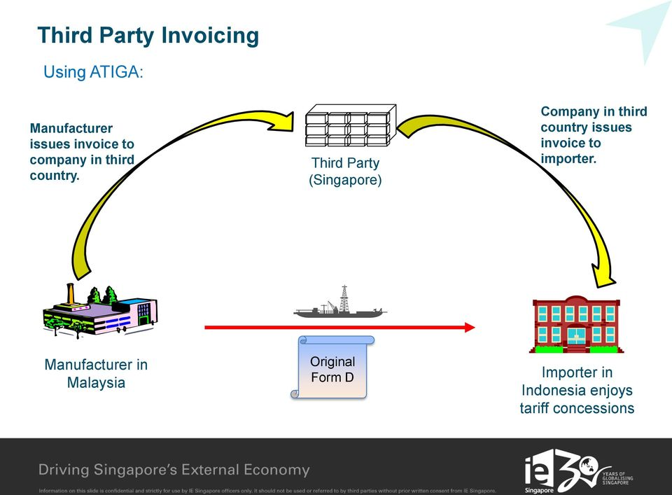 Third Party (Singapore) Company in third country issues invoice