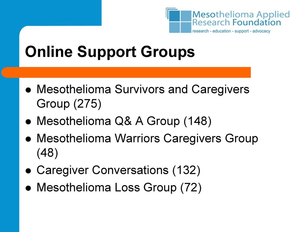 (148) Mesothelioma Warriors Caregivers Group (48)