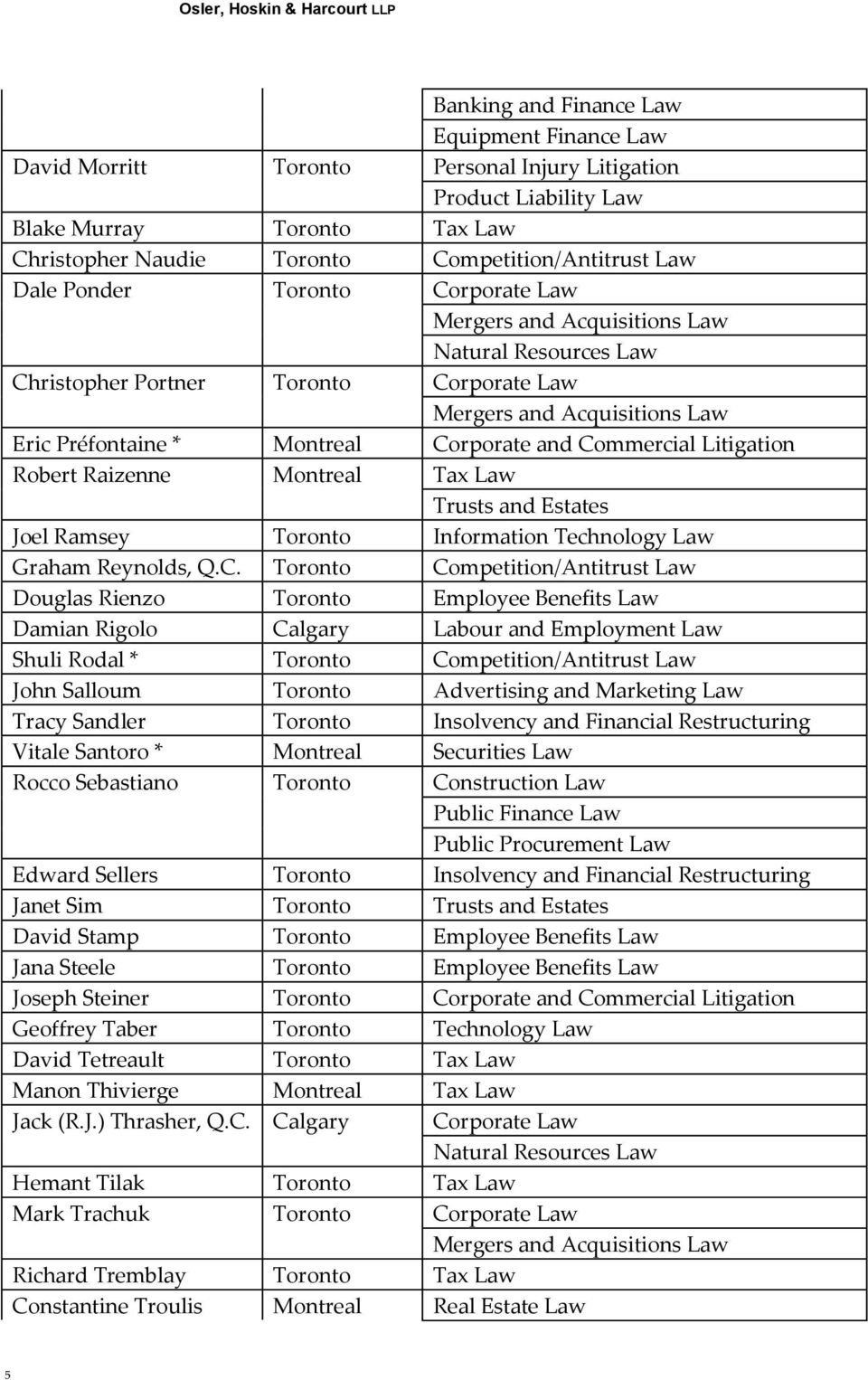 Competition/Antitrust Law Douglas Rienzo Toronto Employee Benefits Law Damian Rigolo Calgary Labour and Employment Law Shuli Rodal * Toronto Competition/Antitrust Law John Salloum Toronto Advertising