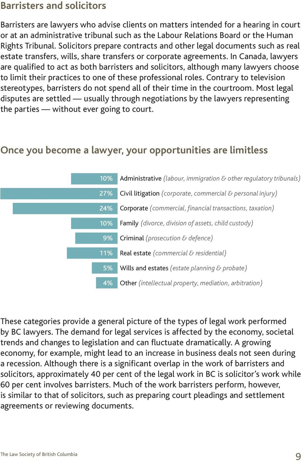 In Canada, lawyers are qualified to act as both barristers and solicitors, although many lawyers choose to limit their practices to one of these professional roles.