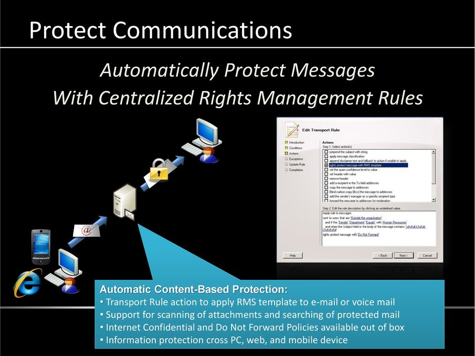mail Support for scanning of attachments and searching of protected mail Internet Confidential and