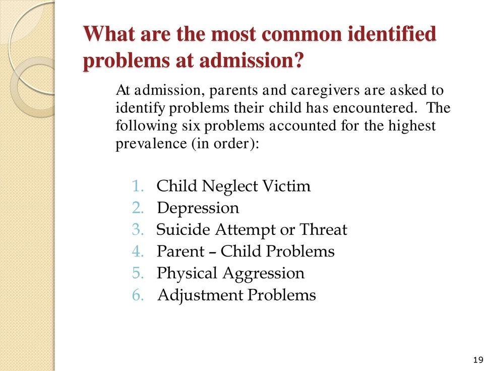 encountered. The following six problems accounted for the highest prevalence (in order): 1.