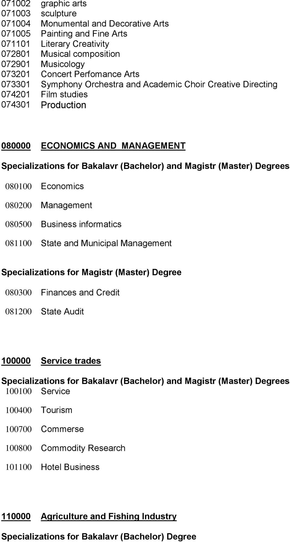 Management 080500 Business informatics 081100 State and Municipal Management Specializations for Magistr (Master) Degree 080300 Finances and Credit 081200 State Audit 100000 Service