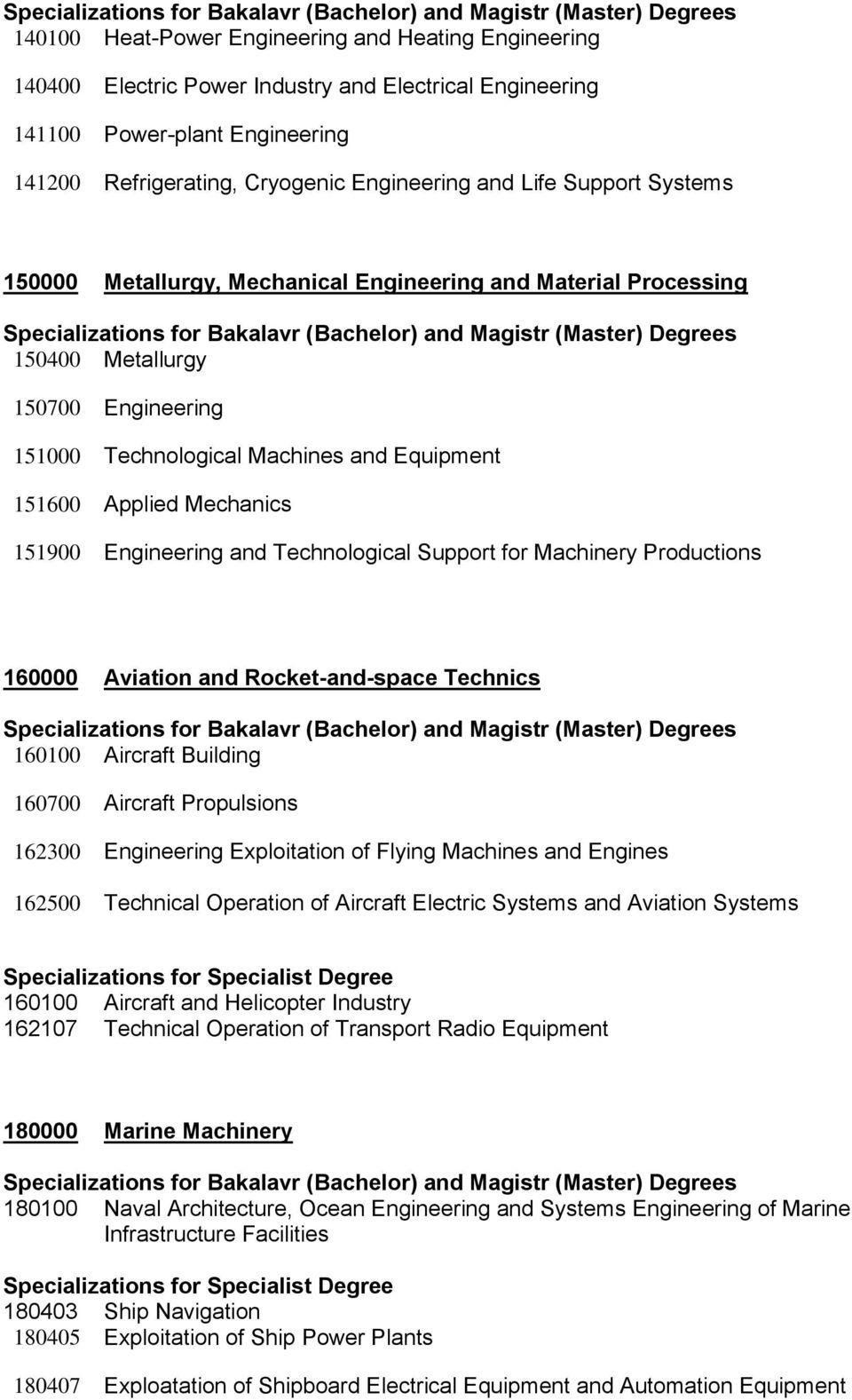 Engineering and Technological Support for Machinery Productions 160000 Aviation and Rocket-and-space Technics 160100 Aircraft Building 160700 Aircraft Propulsions 162300 Engineering Exploitation of