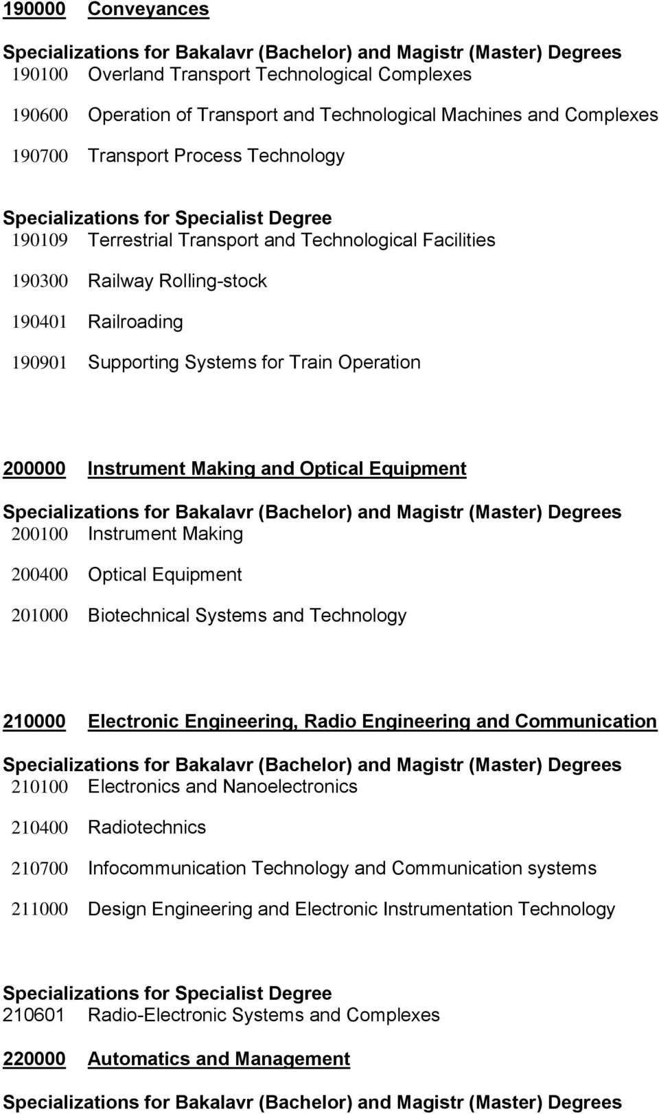 Making 200400 Optical Equipment 201000 Biotechnical Systems and Technology 210000 Electronic Engineering, Radio Engineering and Communication 210100 Electronics and Nanoelectronics 210400