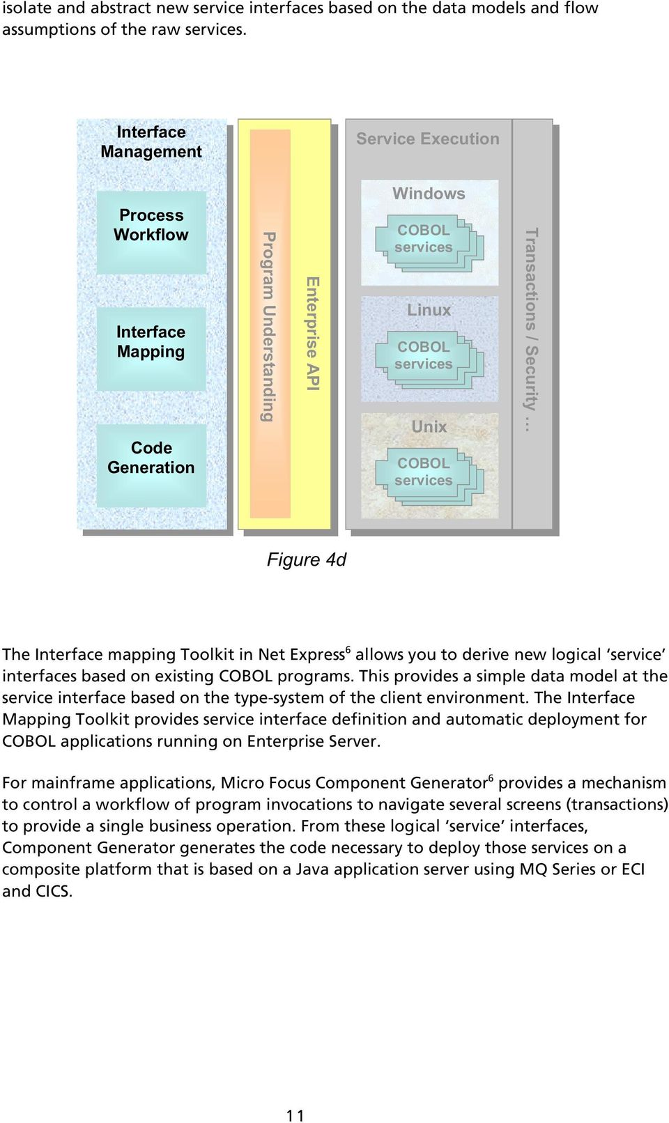 Transactions / Security Figure 4d The Interface mapping Toolkit in Net Express 6 allows you to derive new logical service interfaces based on existing COBOL programs.