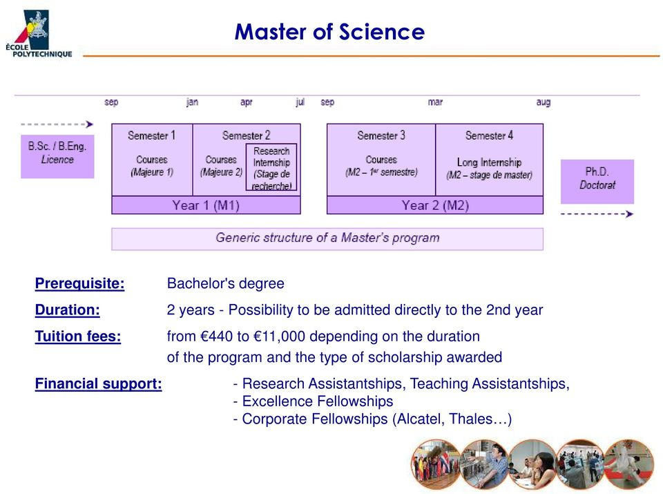 on the duration of the program and the type of scholarship awarded - Research