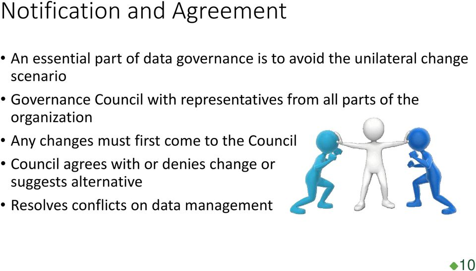 of the organization Any changes must first come to the Council Council agrees