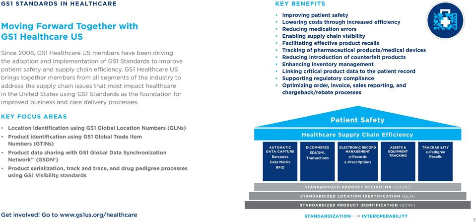 GS1 Healthcare US brings together members from all segments of the industry to address the supply chain issues that most impact healthcare in the United States using GS1 Standards as the foundation