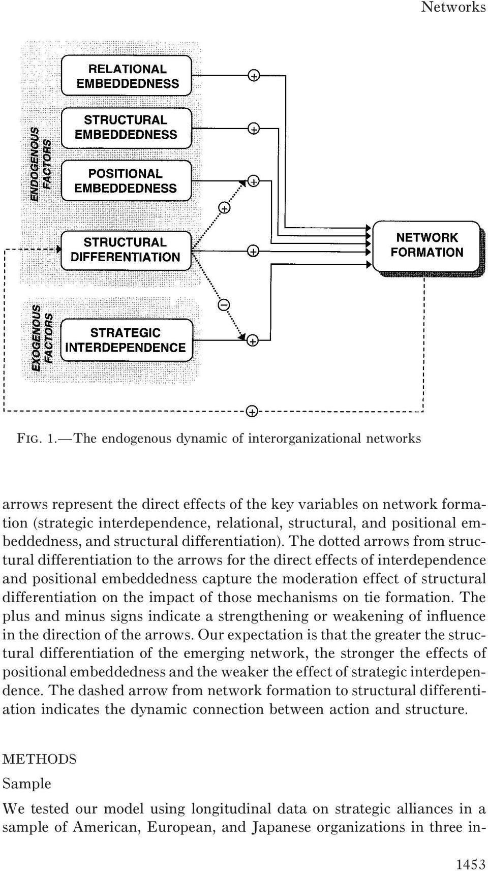 embeddedness, and structural differentiation).