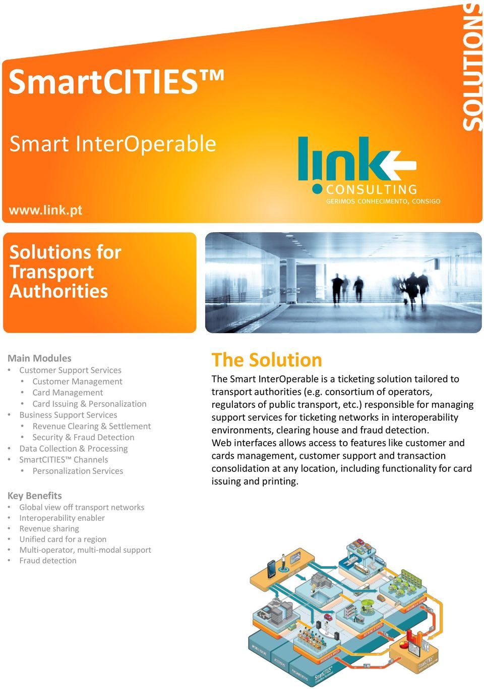 enabler Revenue sharing Unified card for a region Multi-operator, multi-modal support Fraud detection The Solution The Smart InterOperable is a ticketing solution tailored to transport authorities (e.
