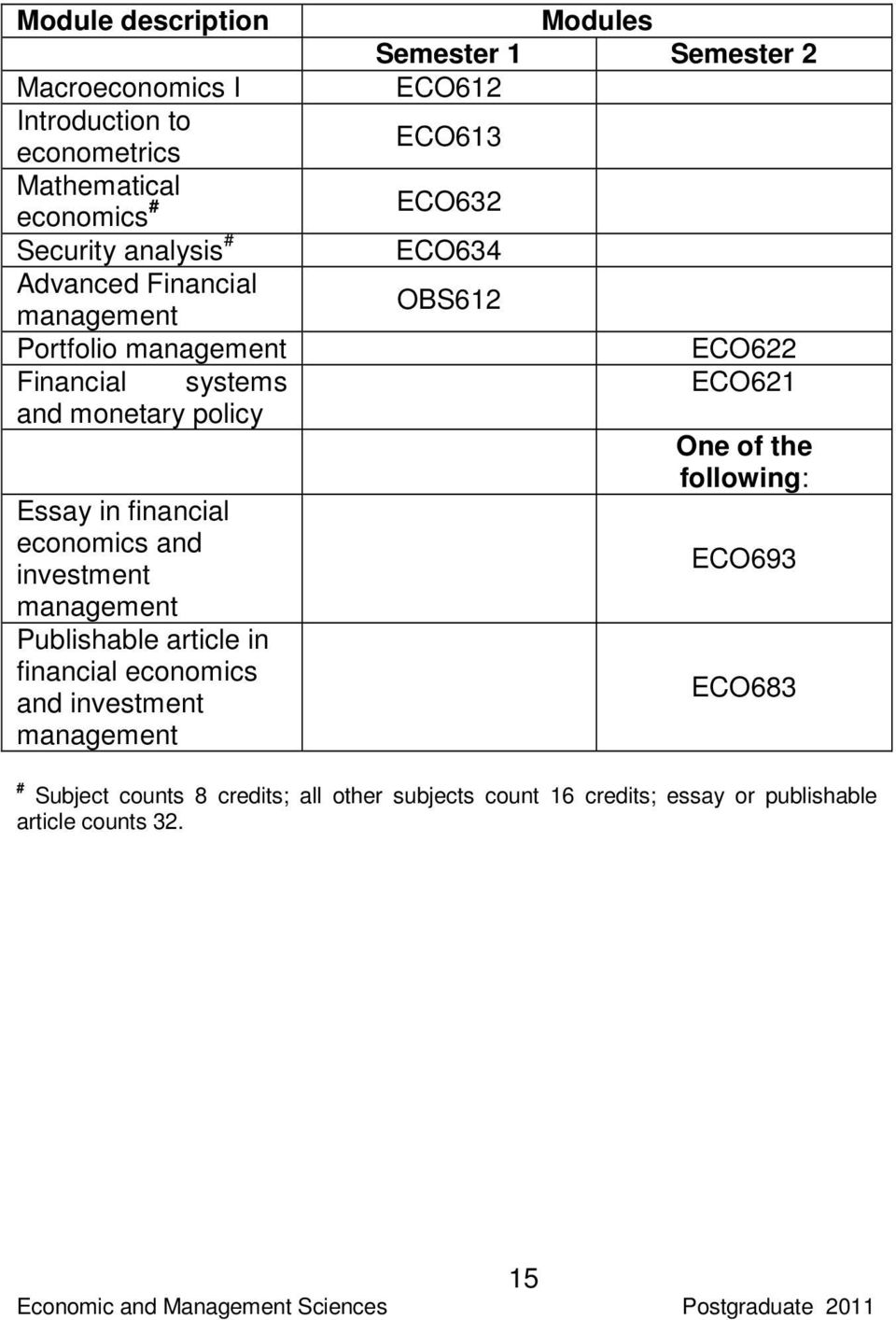 article in financial economics and investment management Modules Semester 1 Semester 2 ECO612 ECO613 ECO632 ECO634 OBS612 ECO622 ECO621