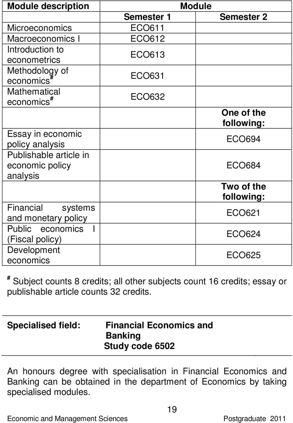 economics ECO684 Two of the following: ECO621 ECO624 ECO625 # Subject counts 8 credits; all other subjects count 16 credits; essay or publishable article counts 32 credits.