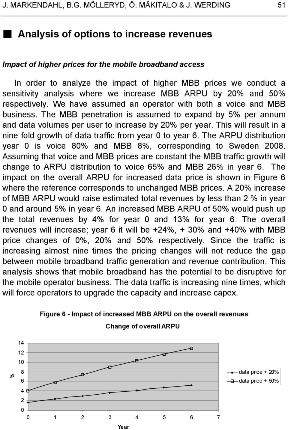 we increase MBB ARPU by 20% and 50% respectively. We have assumed an operator with both a voice and MBB business.