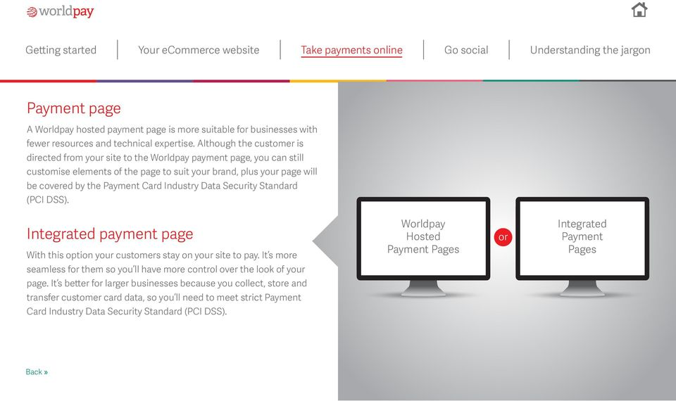 Card Industry Data Security Standard (PCI DSS). Integrated payment page With this option your customers stay on your site to pay.