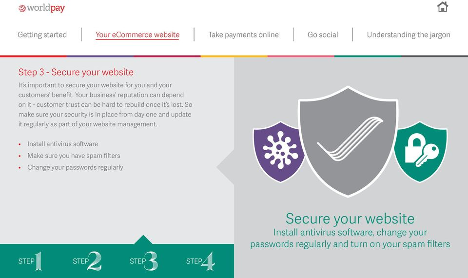 So make sure your security is in place from day one and update it regularly as part of your website management.