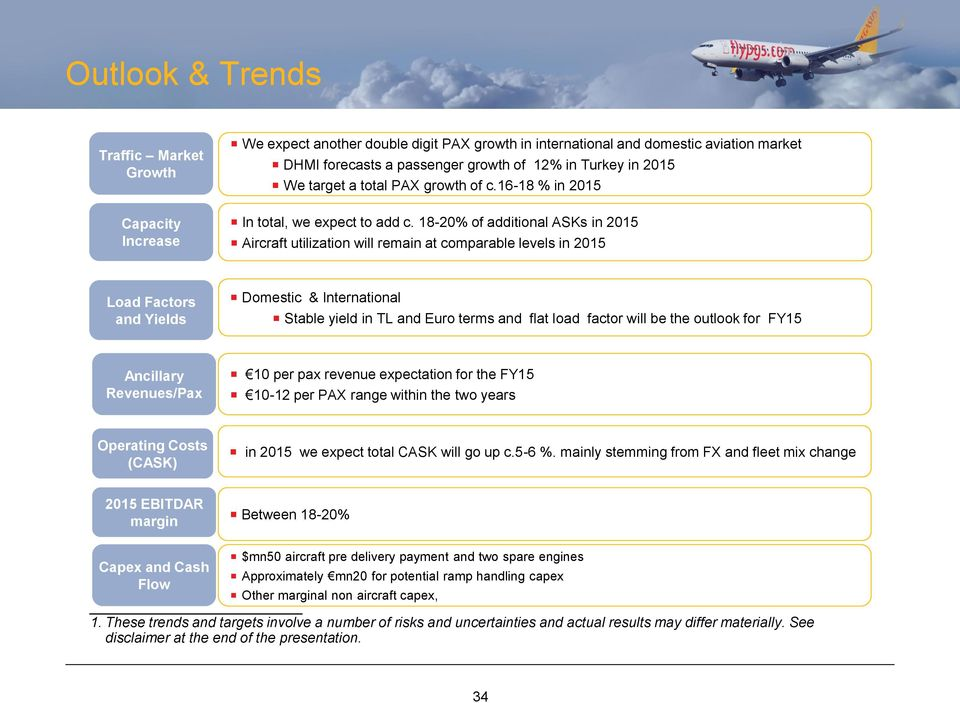 18-20% of additional ASKs in 2015 Aircraft utilization will remain at comparable levels in 2015 Load Factors and Yields Domestic & International Stable yield in TL and Euro terms and flat load factor