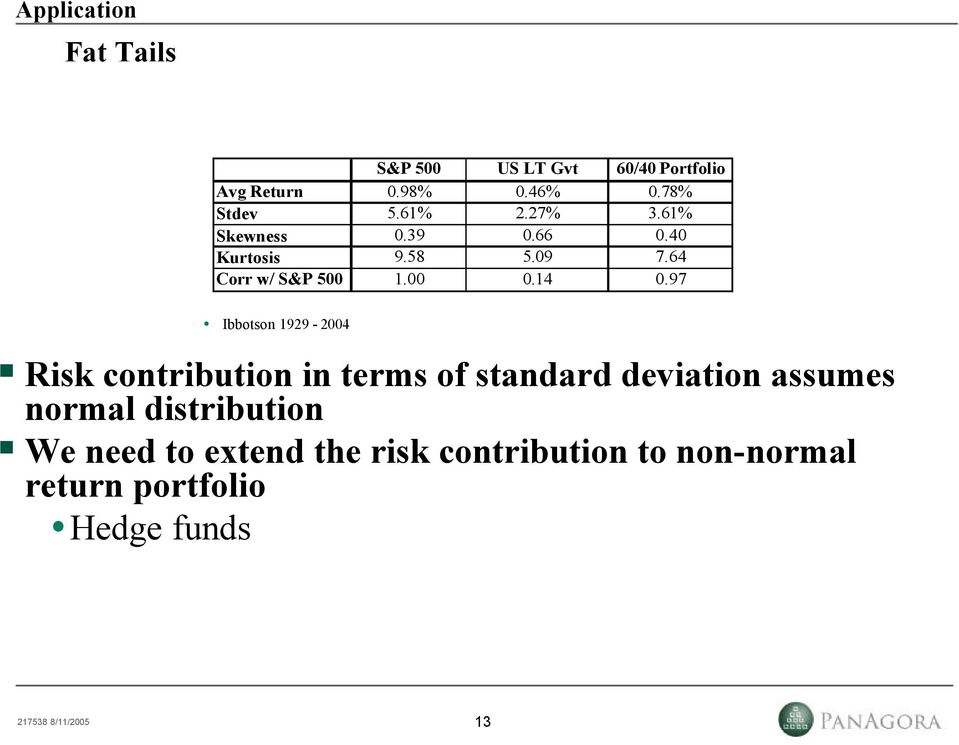 97 Ibbotson 99-004 Risk contribution in terms of standard deviation assumes normal