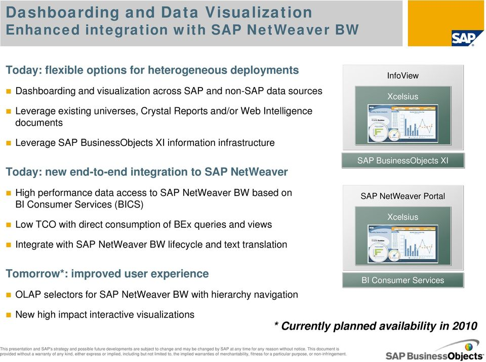 NetWeaver High performance data access to SAP NetWeaver BW based on BI Consumer Services (BICS) Low TCO with direct consumption of BEx queries and views SAP BusinessObjects XI SAP NetWeaver Portal
