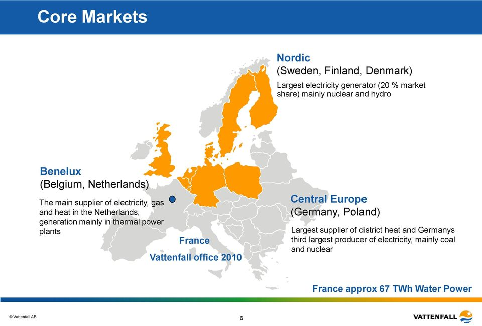 mainly in thermal power plants France France Vattenfall office 2010 Central Europe (Germany, Poland) Largest supplier