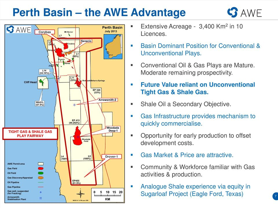 Shale Oil a Secondary Objective. TIGHT GAS & SHALE GAS PLAY FAIRWAY Gas Infrastructure provides mechanism to quickly commercialise.