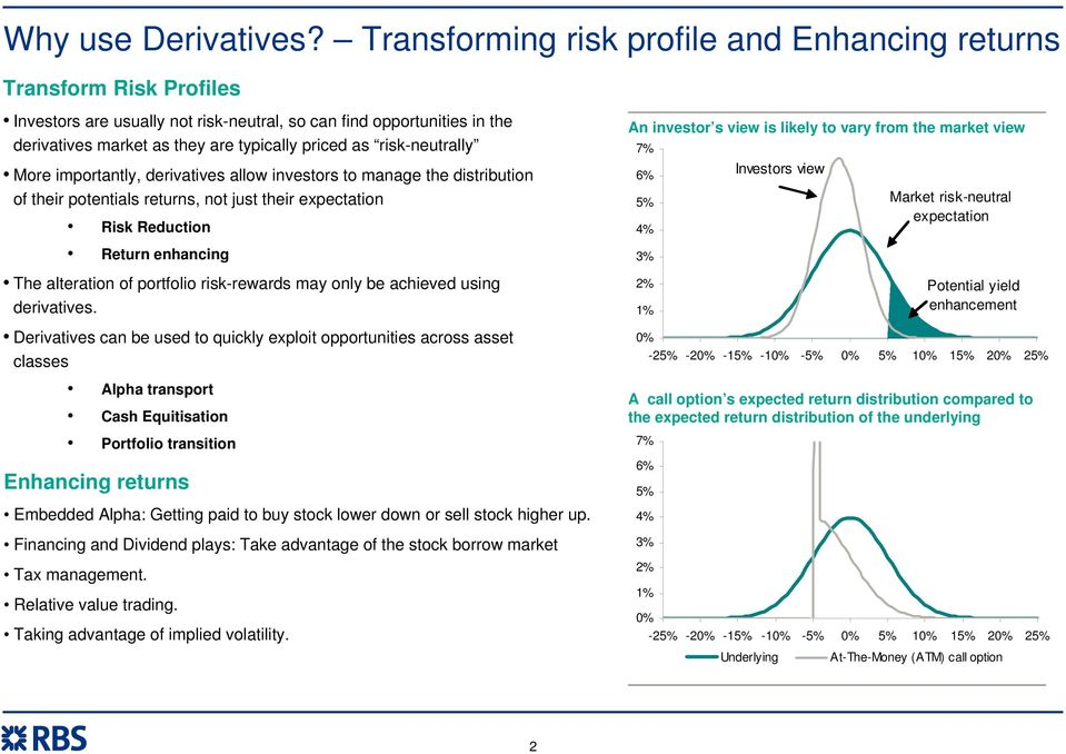 risk-neutrally More importantly, derivatives allow investors to manage the distribution of their potentials returns, not just their expectation Risk Reduction Return enhancing An investor s view is