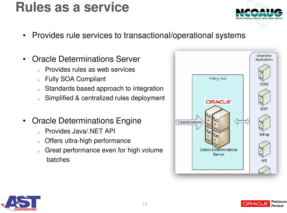 approach to integration Simplified & centralized rules deployment Oracle Determinations Engine o