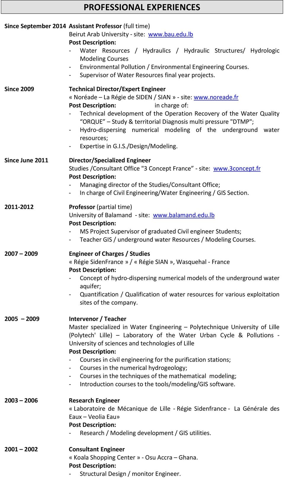 - Supervisor of Water Resources final year projects. Since 2009 Since June 2011 Technical Director/Expert Engineer «Noréade La Régie de SIDEN / SIAN»- site: www.noreade.