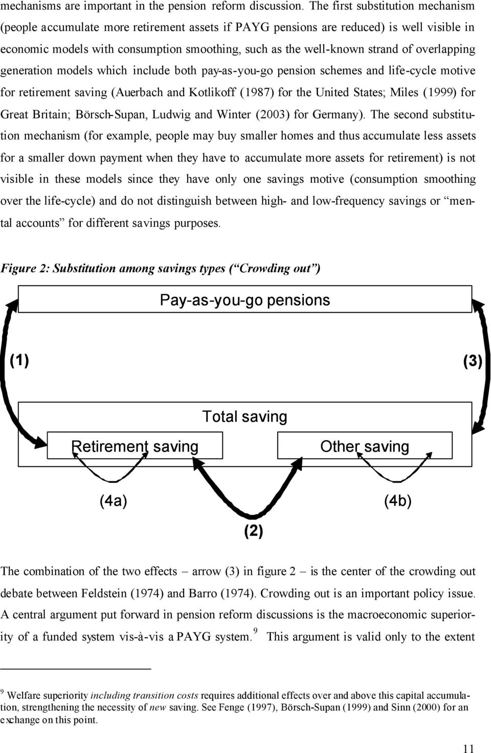 of overlapping generation models which include both pay-as-you-go pension schemes and life-cycle motive for retirement saving (Auerbach and Kotlikoff (1987) for the United States; Miles (1999) for