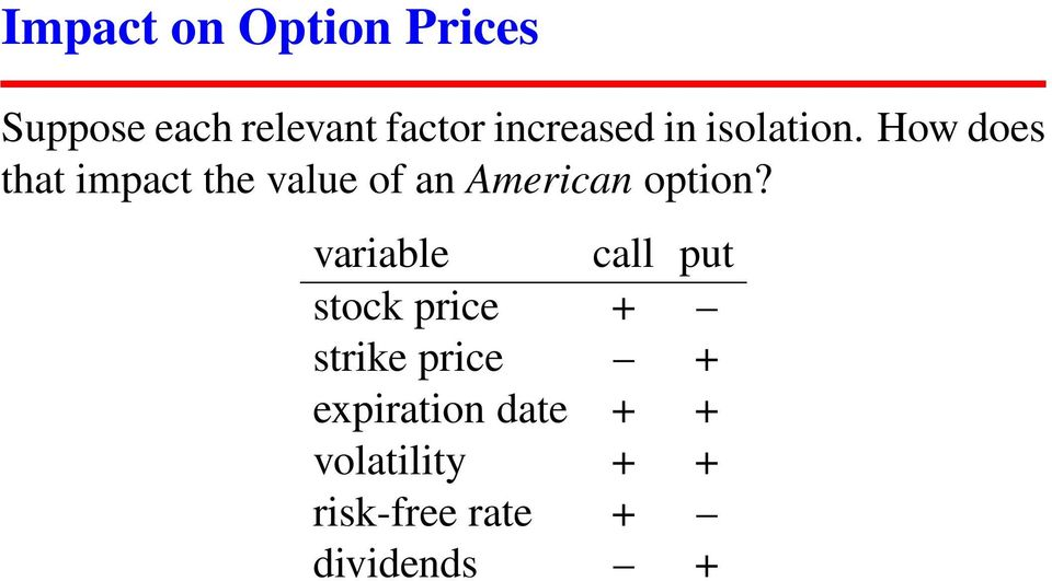 How does that impact the value of an American option?