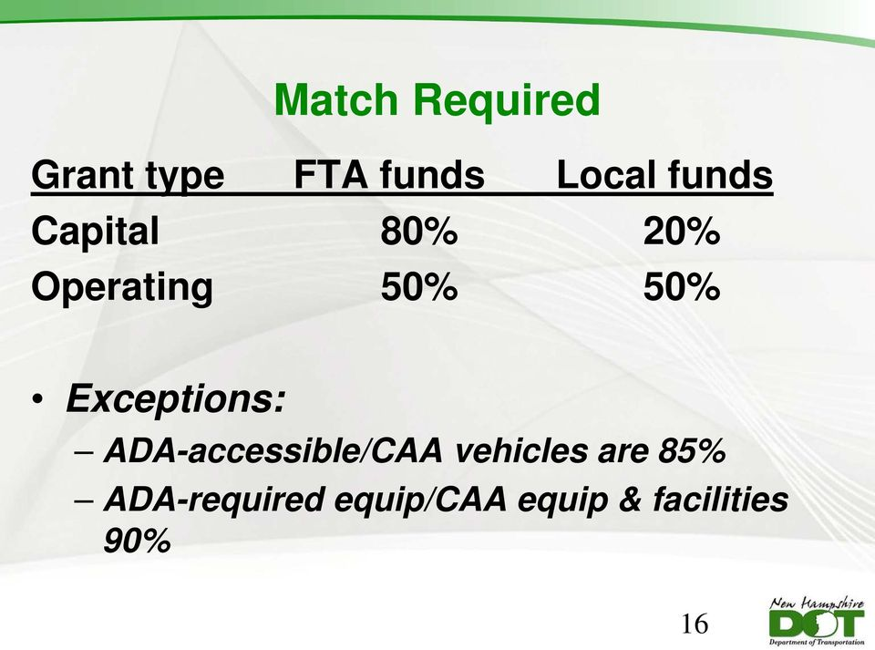 Exceptions: ADA-accessible/CAA vehicles are