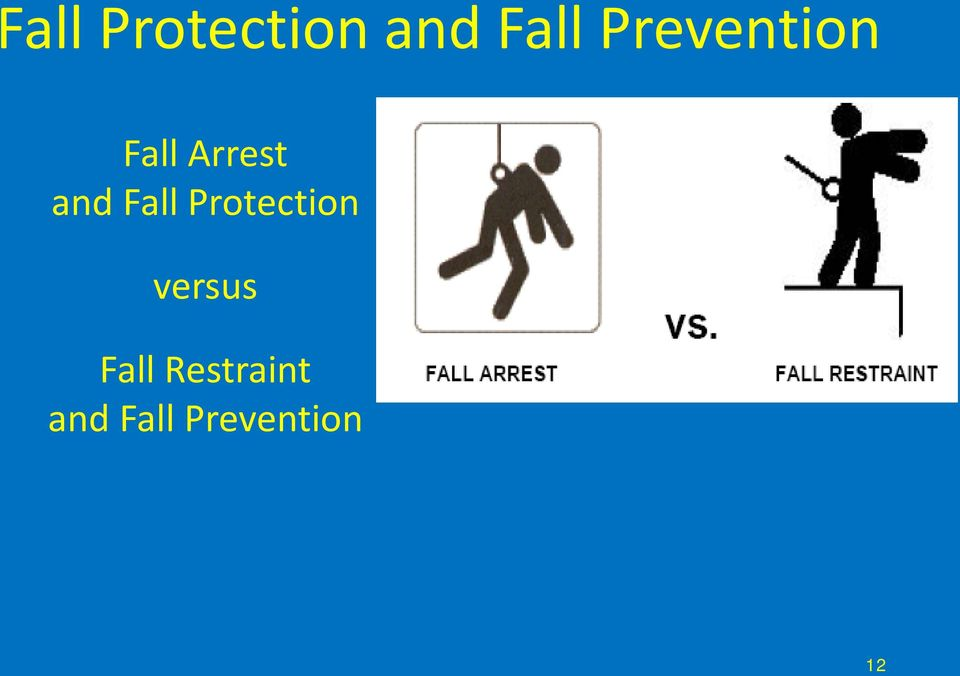 Fall Protection versus Fall