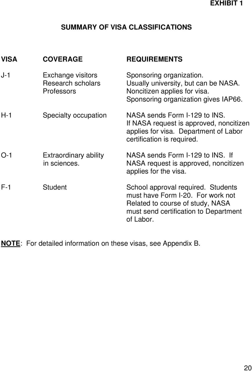Department of Labor certification is required. O-1 Extraordinary ability NASA sends Form I-129 to INS. If in sciences. NASA request is approved, noncitizen applies for the visa.