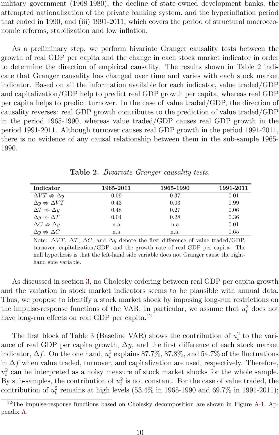 As a preliminary step, we perform bivariate Granger causality tests between the growth of real GDP per capita and the change in each stock market indicator in order to determine the direction of